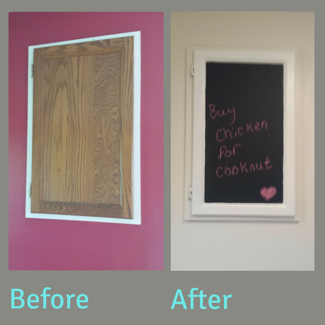 Chalk board electrical panel cover