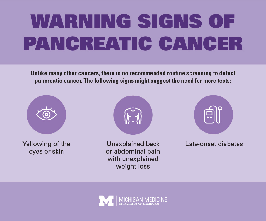 michigan-med-l-pancreas-research-01.jpg
