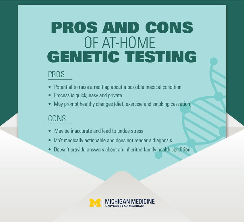 Should You Get At-Home Genetic Testing? Know the Facts First