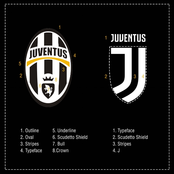 Old and New Juventus logos side by side. Interbrand performed the redesign.