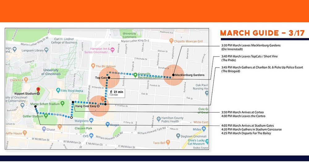 March route with approximate times
