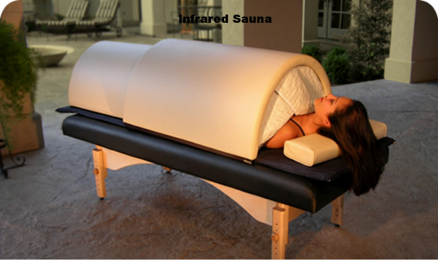 "What is an Infrared sauna? Does it have health benefits?  Answers from Elena Stoeva MD, LMT  An infrared sauna is a type of sauna that uses light to create heat. These saunas are sometimes called far-infrared saunas — ""far"" describes where the infrared waves fall on the light spectrum. A traditional sauna uses heat to warm the air, which in turn warms your body. An infrared sauna heats your body directly without warming the air around you.   The appeal of saunas in general is that they cause reactions, such as vigorous sweating and increased heart rate, similar to those elicited by moderate exercise. An infrared sauna produces these results at lower temperatures than does a regular sauna, which makes it accessible to people who can't tolerate the heat of a conventional sauna. But does that translate into tangible health benefits?    Several studies have looked at using infrared saunas in the treatment of chronic health problems, such as high blood pressure, congestive heart failure and rheumatoid arthritis, and found some evidence of benefit.  Multiple studies suggest a well established link between sauna and cardiovascular health with lowering BP and pulse rate in patients with high Blood Pressure.  To this well established link, a recent study from the Kuopio Ischemic Heart Disease(KIHD)study (included 2300 middle-aged men in Finland)showed those whose sauna use averaged 4 to 7 times per week were 66%less likely to develop dementia at 20-year follow-up than men who used sauna once a week.in addition , they had a 65%risk reduction for Alzhimer desease.the results were published online Dec 7th 2016  in  Age and Aging     Dr.Laukkanen  ,the principal investigator of KIHD study ,says:""Our results are therefore biologically plausible as regular sauna bathing is associated with improved vascular endothelial function, which also leads to reduced inflammation.""  And, no adverse effects have been reported with infrared saunas. So if you're considering trying a sauna for relaxation, 22 min  daily   in an Infrared Sauna is time well spent."