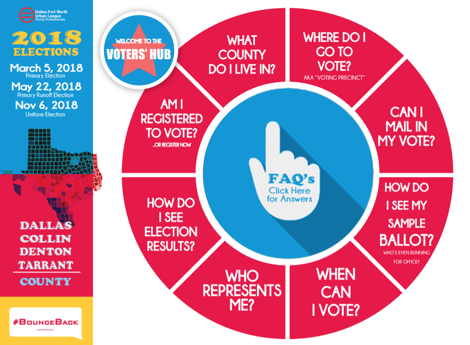 Check out our Voter's Hub for a comprehensive list of resources broken down by county! -
