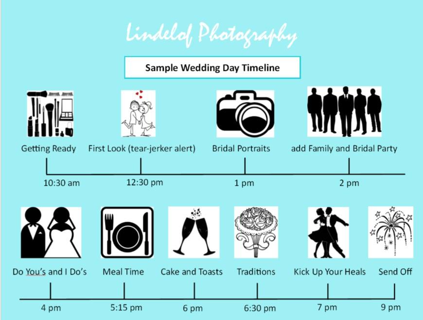 Sample Wedding Day Timeline.jpg