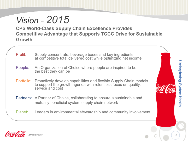 Coca-Cola Presentation