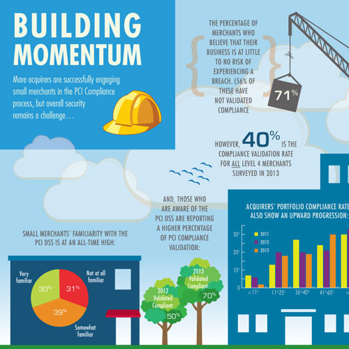 ControlScan Building Momentum Infographic
