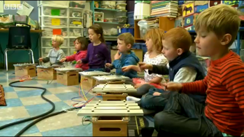 BBC reportage about our work relating music performance to attention.