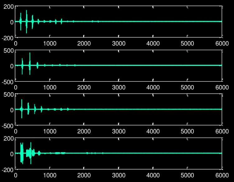 "Spectrum of four speakers say ""Zero"""