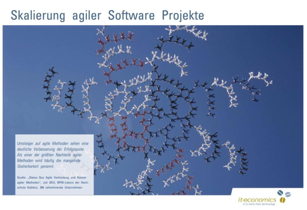 Skalierung Agiler Softwareprojekte