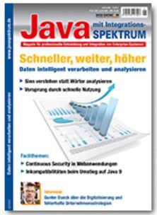 Java Spektrum