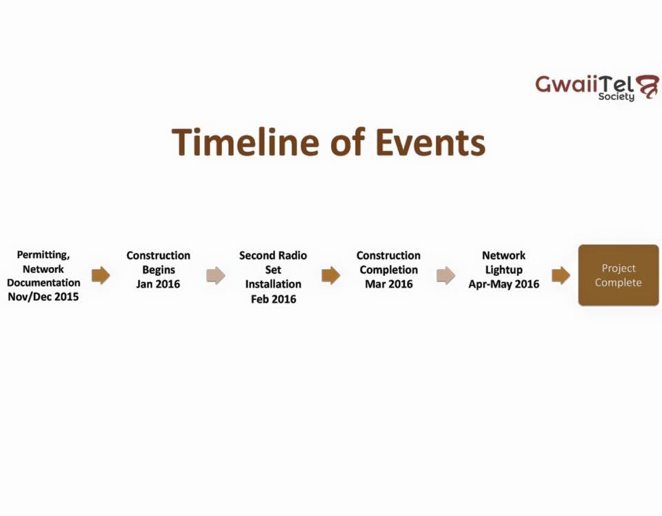 GT community meeting 9.jpg
