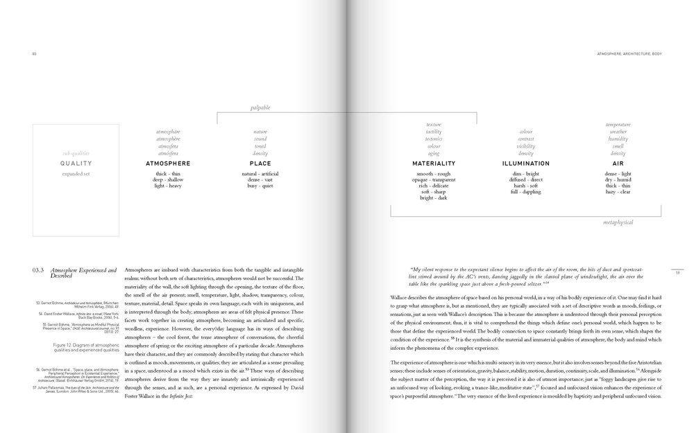 On The Corporeality of Atmosphere_J Walker_Paul Spreads w seam_Page_07.jpg