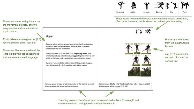 Building A Gym Brand Part 1 Biofit
