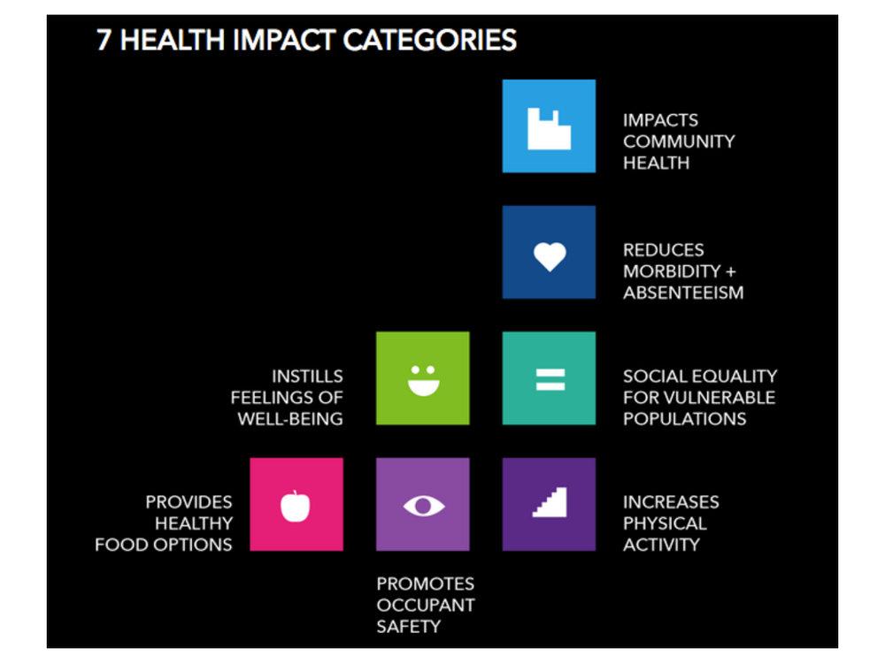 fitwel active design biofit healthy design interiors.001.jpeg