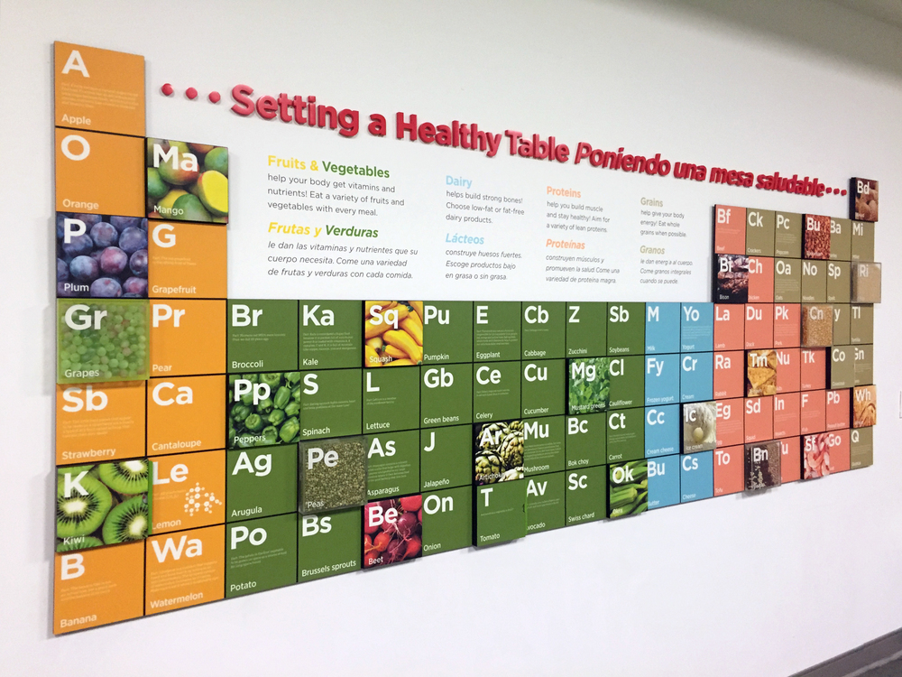 Periodic Table Of Food Fortyleven
