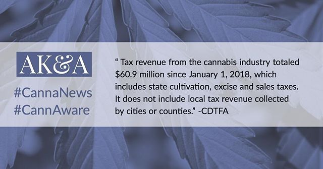 When will stabilization begin? Are we being overtaxed? #CannaTax #CannaCost