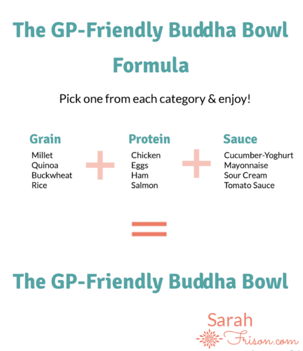 gp-friendly buddha bowl infographic 5