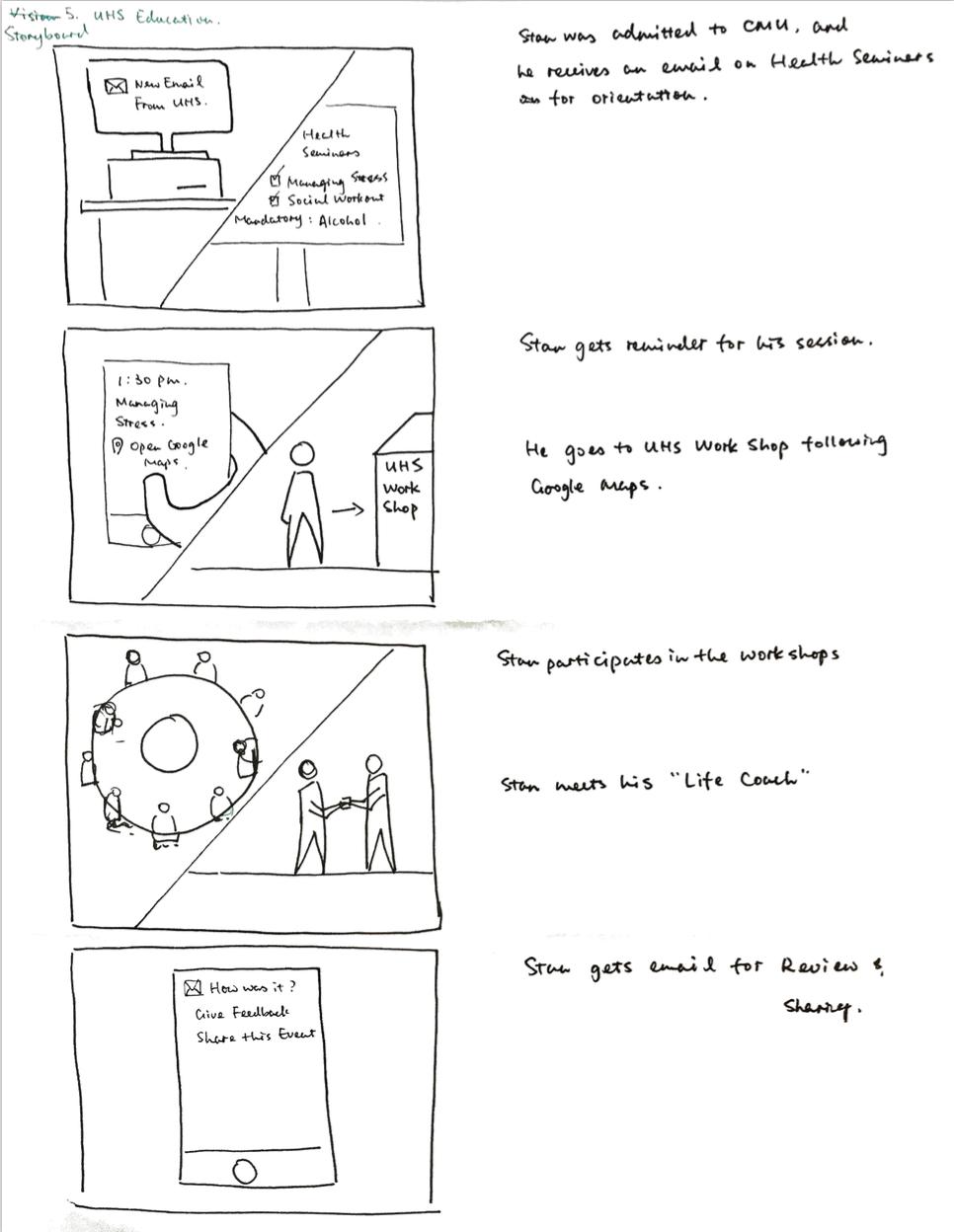 storyboard-5.png