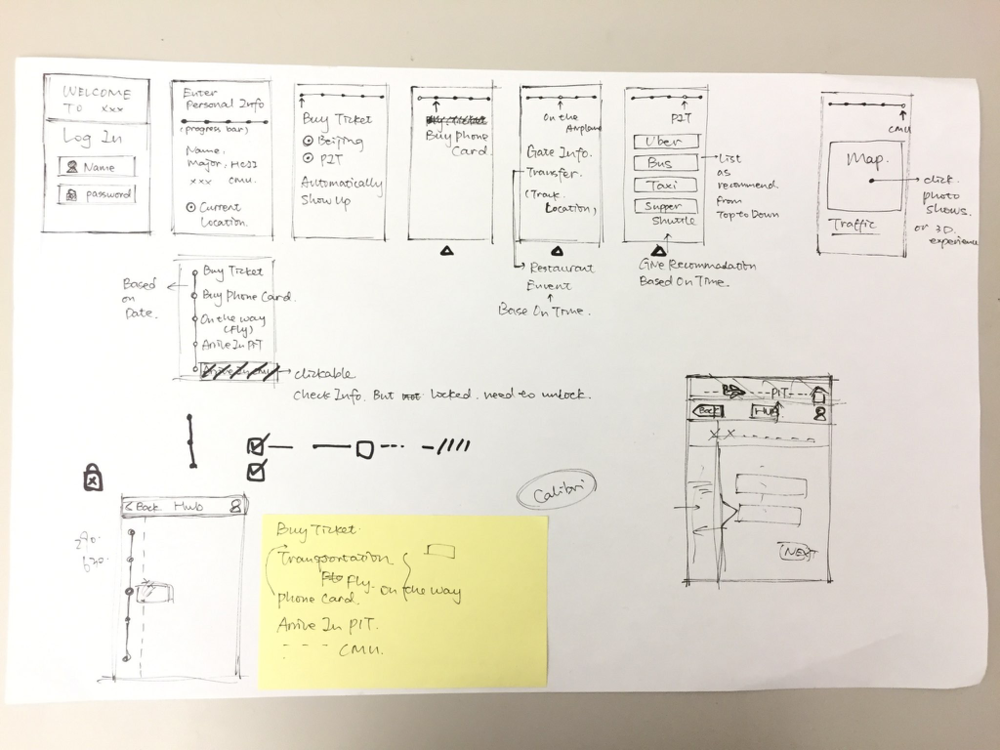 mobile-wireframe-2.png