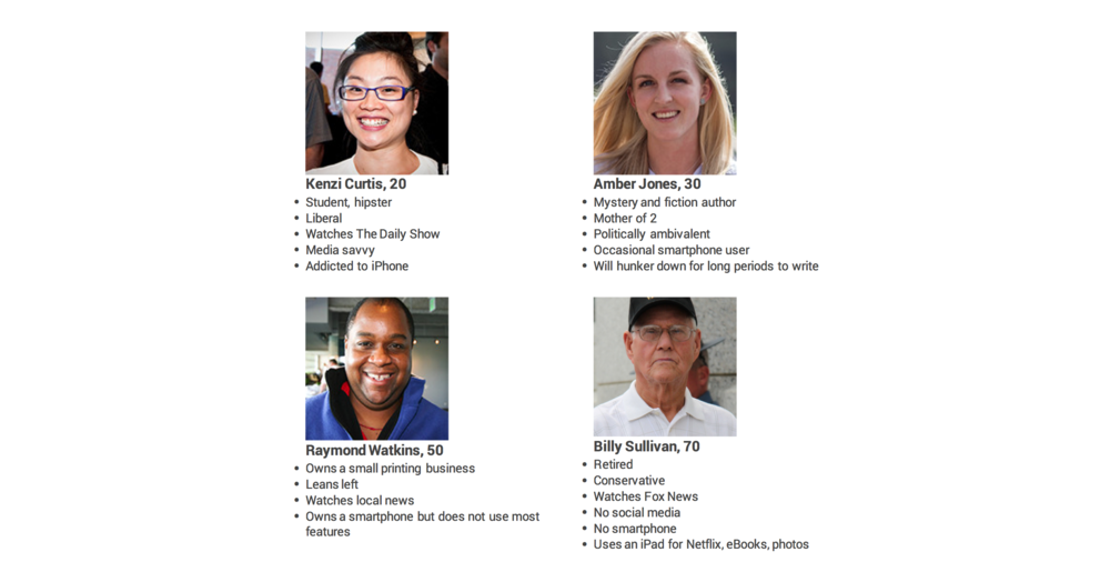 We developed four personas, covering a range of ages, occupations, and political beliefs