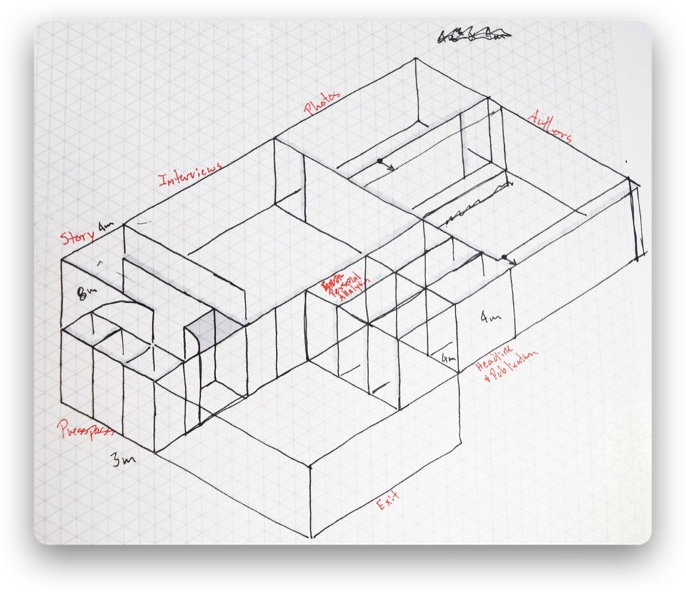 A sketch of the exhibit room layout, progressive and malleable