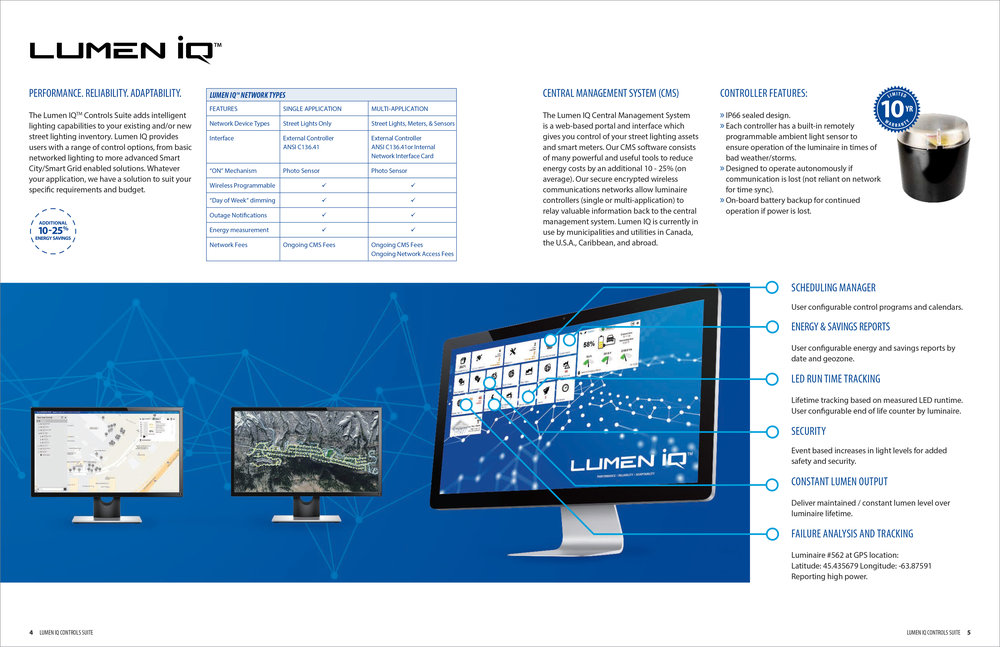 2017 PRODUCT CATALOG - LUMEN IQ (DOUBLE PAGE SPREAD)