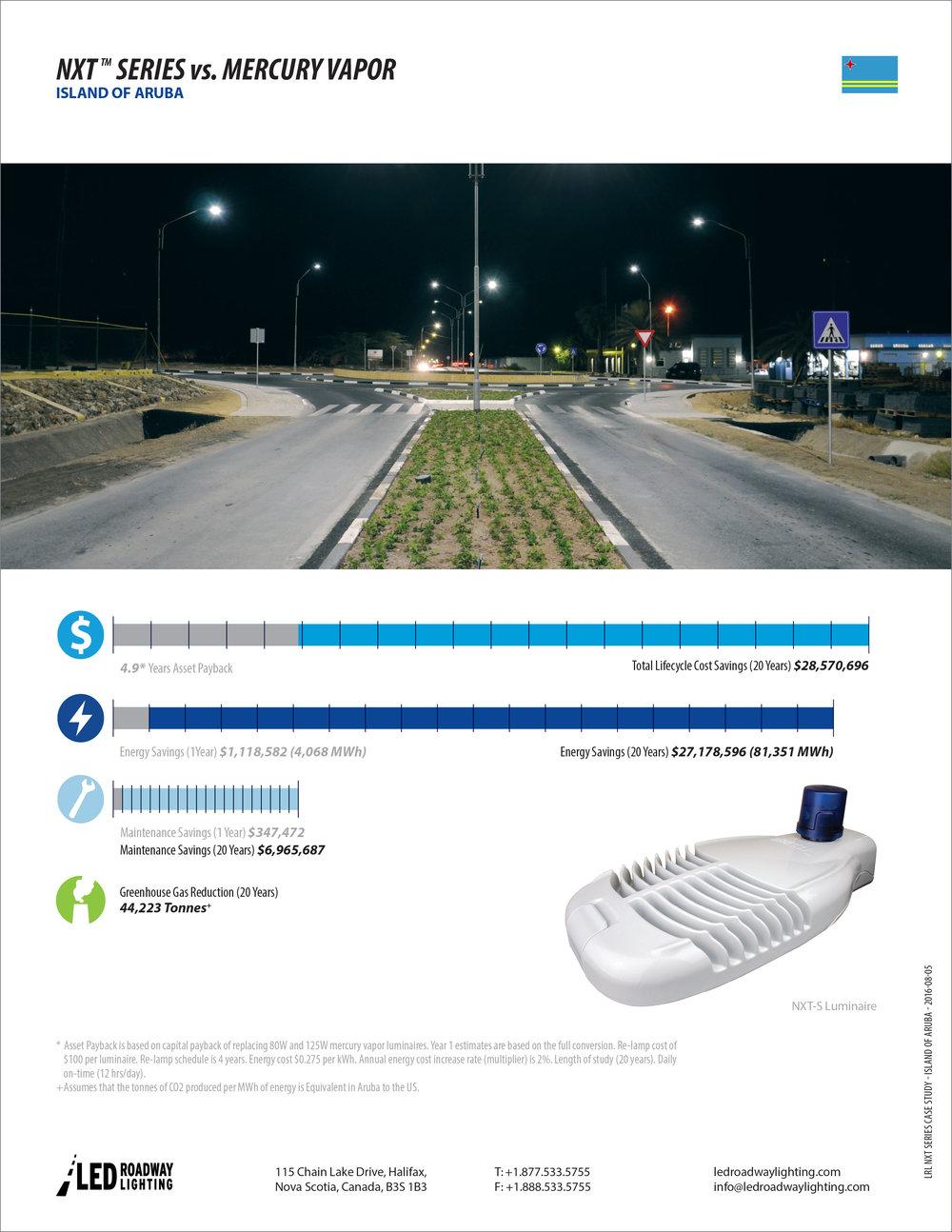 LRL_NXT_Roadway_Case_Study_Aruba_EN-2.jpg