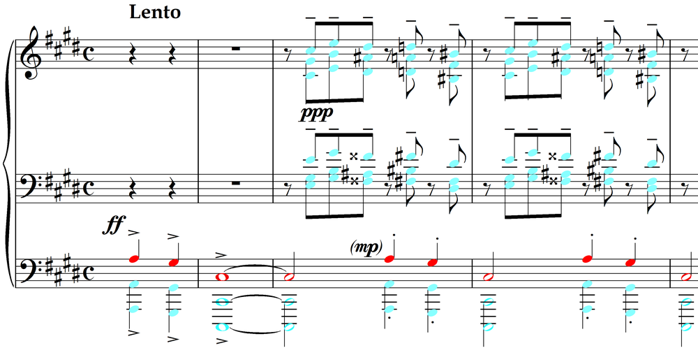 zen-and-the-art-of-piano-david-michael-wolff-defining-the-color-levels-excerpt-2
