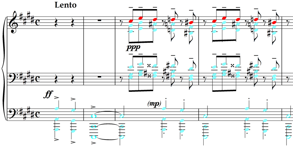 zen-and-the-art-of-piano-david-michael-wolff-defining-the-color-levels-excerpt-3