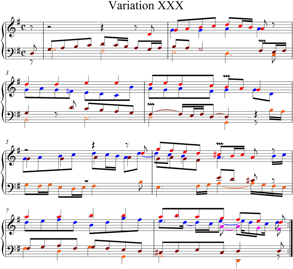 zen-and-the-art-of-piano-david-michael-wolff-variation-3-music-example-1