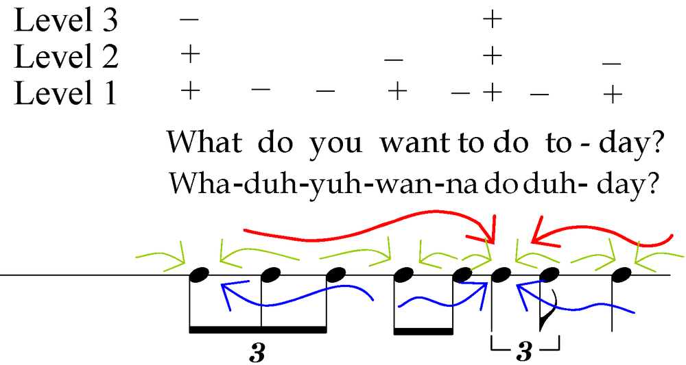 zen-and-the-art-of-piano-variation-3-music-example-4.png