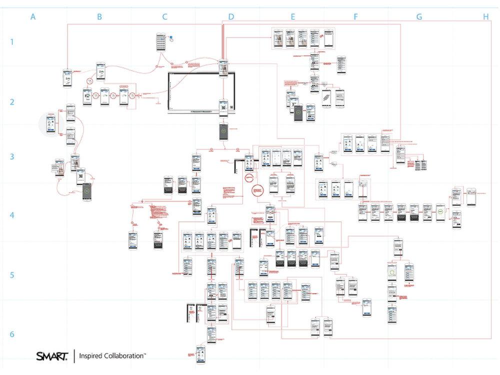 Project6_Workflow.jpg