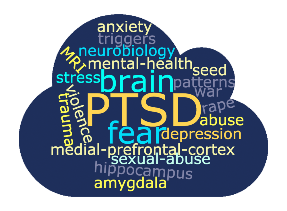 word cloud PTSD triggers explained.png