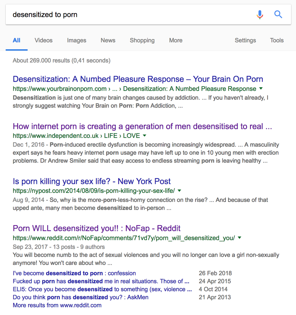 Reddit often appears on the first page in Google search results.