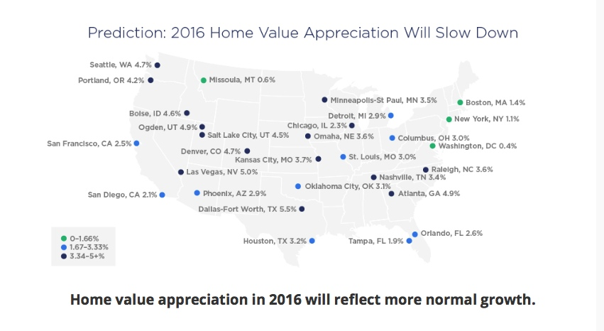 Zillow is forecasting that Dallas-Fort Worth home price gains this year will be less than half what they were in 2015. (Steve Brown/Staff)