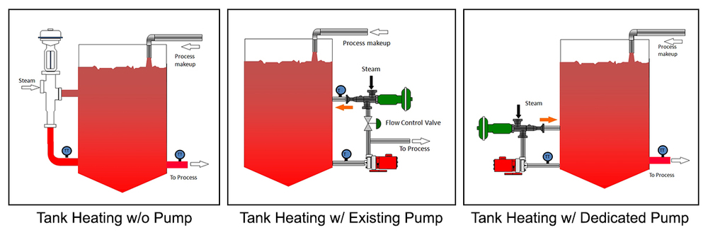 tank-heating-drawings.jpg