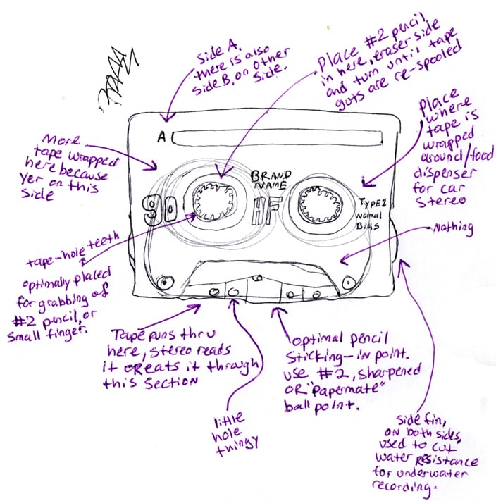 blog-tape-diagram