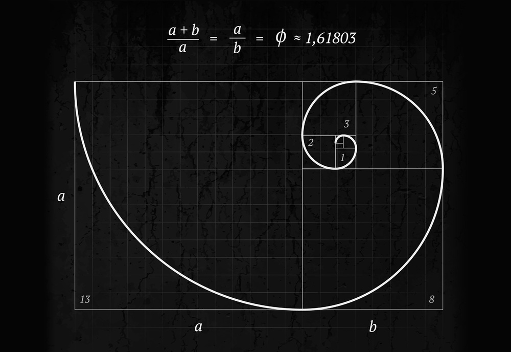 blog-cover-goldenratio.jpg