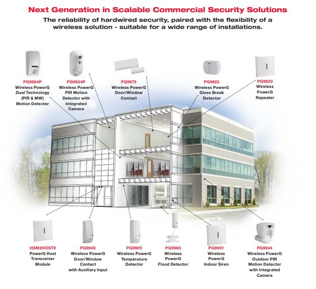 At Security One Services we use only the highest quality U.L. approved equipment made by DSC. Our equipment is easy to use and easy to upgrade. Even more important, DSC equipment is extremely reliable which is crucial when dealing with the long term security of your Business.