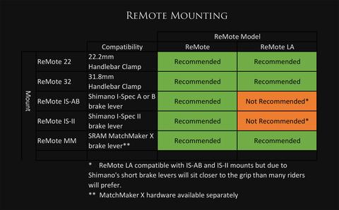 ReMote_Matrix_Mounting_large.jpg