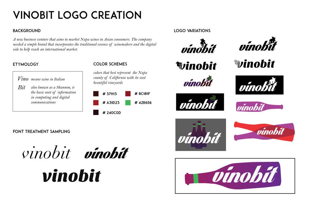 vinobit_logo.jpg