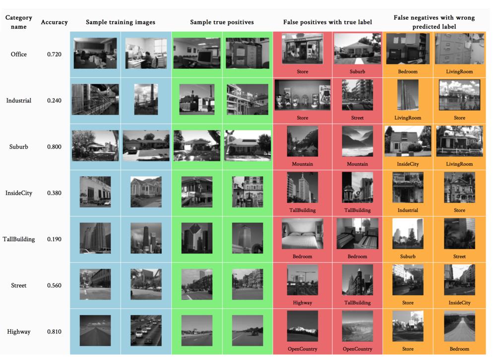 Template matching image processing matlab project manikya film menu template matching image processing matlab project project introduce yourself image terminal cancer patient photos maxwellsz