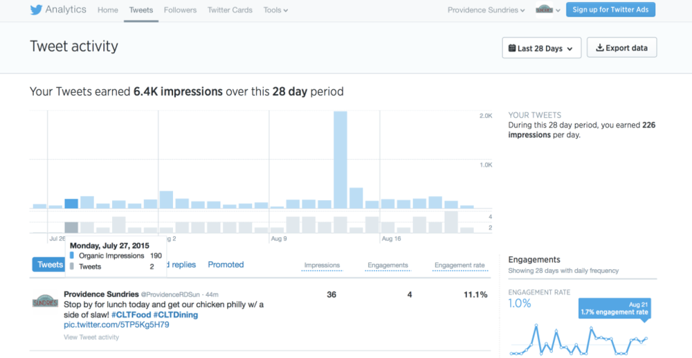 Twitter Analytics Blog photo 5