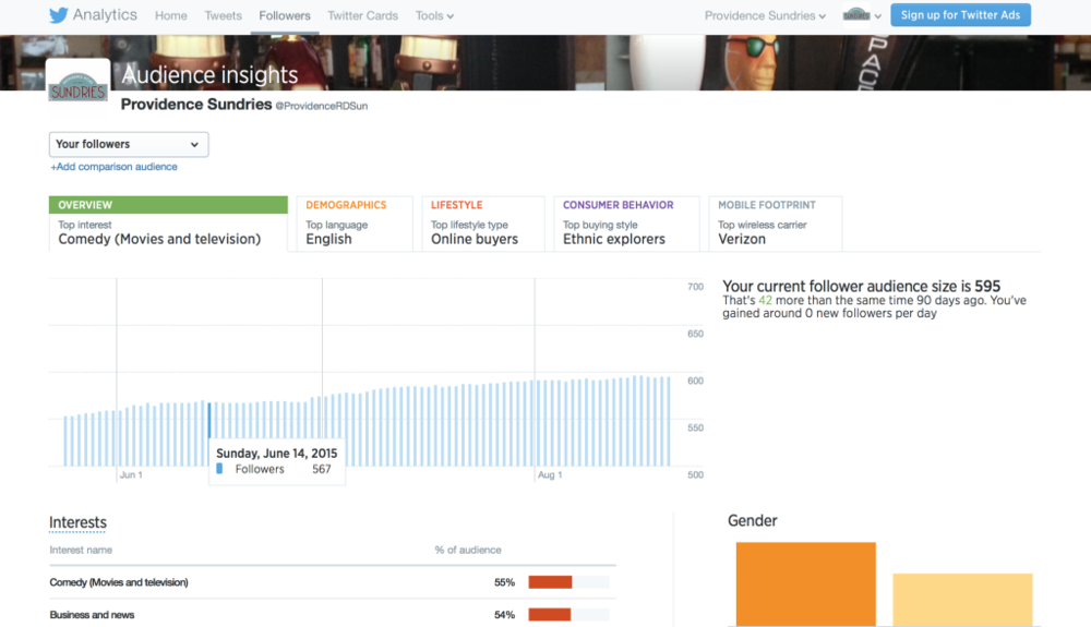Twitter Analytics Blog photo 7