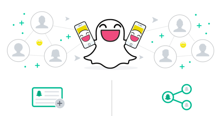 snapchat-ad-manager.png