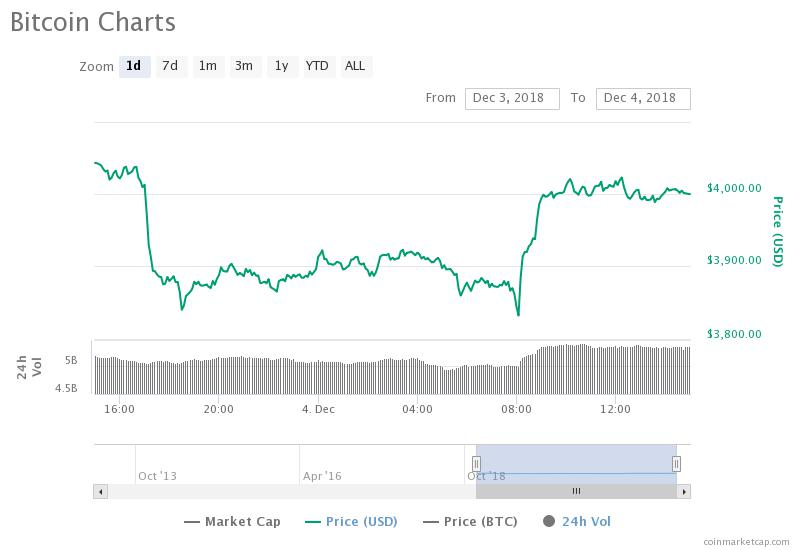 Bitcoin-Price-December-Chart.jpeg
