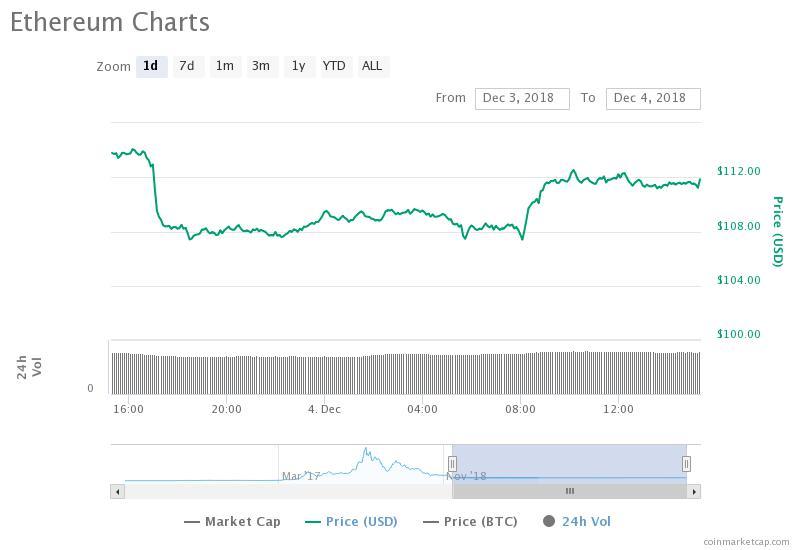 Ethereum-USD-Price-Chart.jpeg