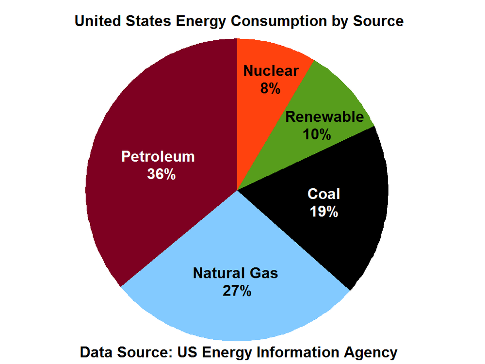 USenergy20151.png
