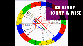 BE KINKY HORNY & WISE AT THIS TIME--Egyptian Astrology Speaks to Gay Men.png