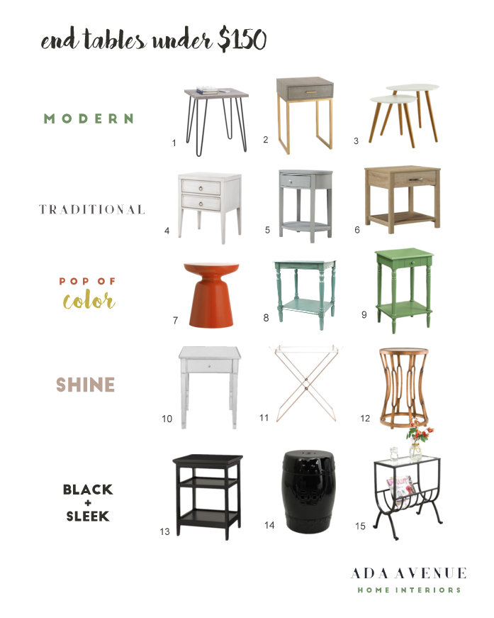 end tables under 150
